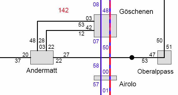 Horaires d'Andermatt / Andermatt Timetable
