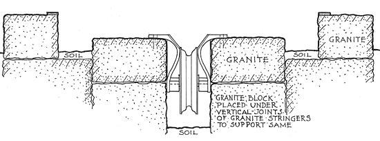 Granite Incline
