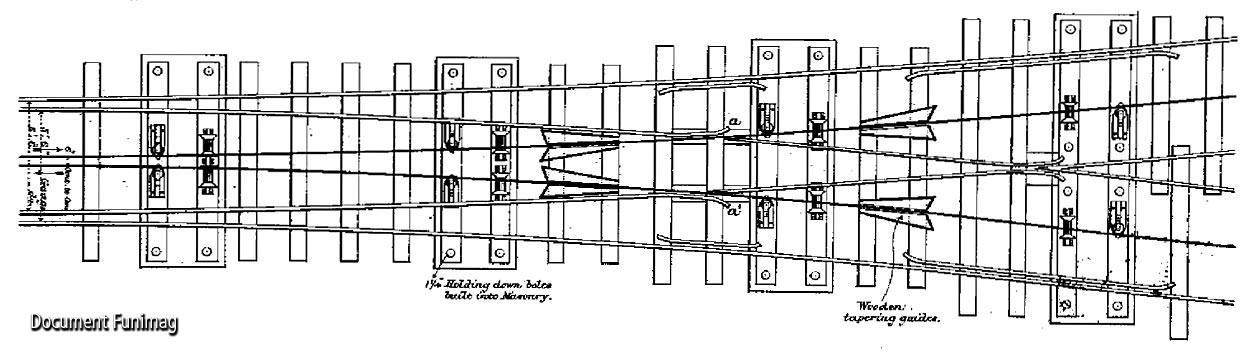 Details of #1 incline tracks / Détail des voies du plan incliné n°1
