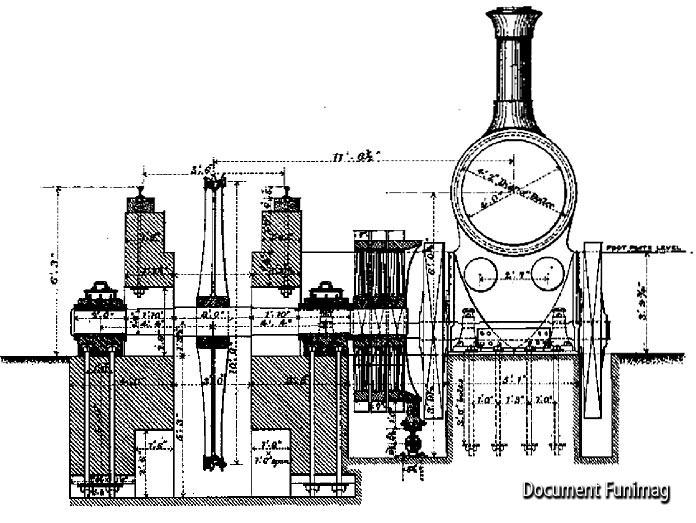 Fixed steam engine / Machine à vapeur fixe