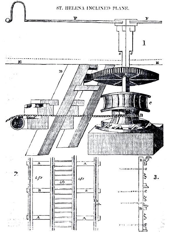 Details of the driving winch / Détails de la poulie motrice